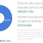 Últimas estadísticas sobre la solicitudes de derecho al olvido a Google